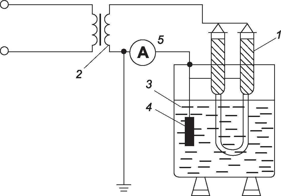 Инструкция по применению и испытанию средств защиты